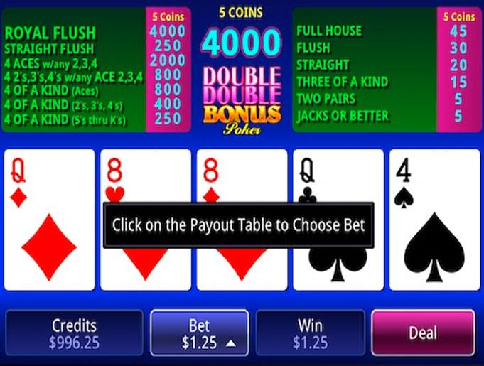 Double Double Bonus Poker Pay Tables